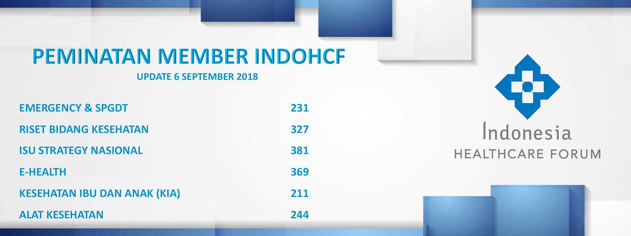 PEMINATAN MEMBER INDOHF 6 SEPTEMBER 2018