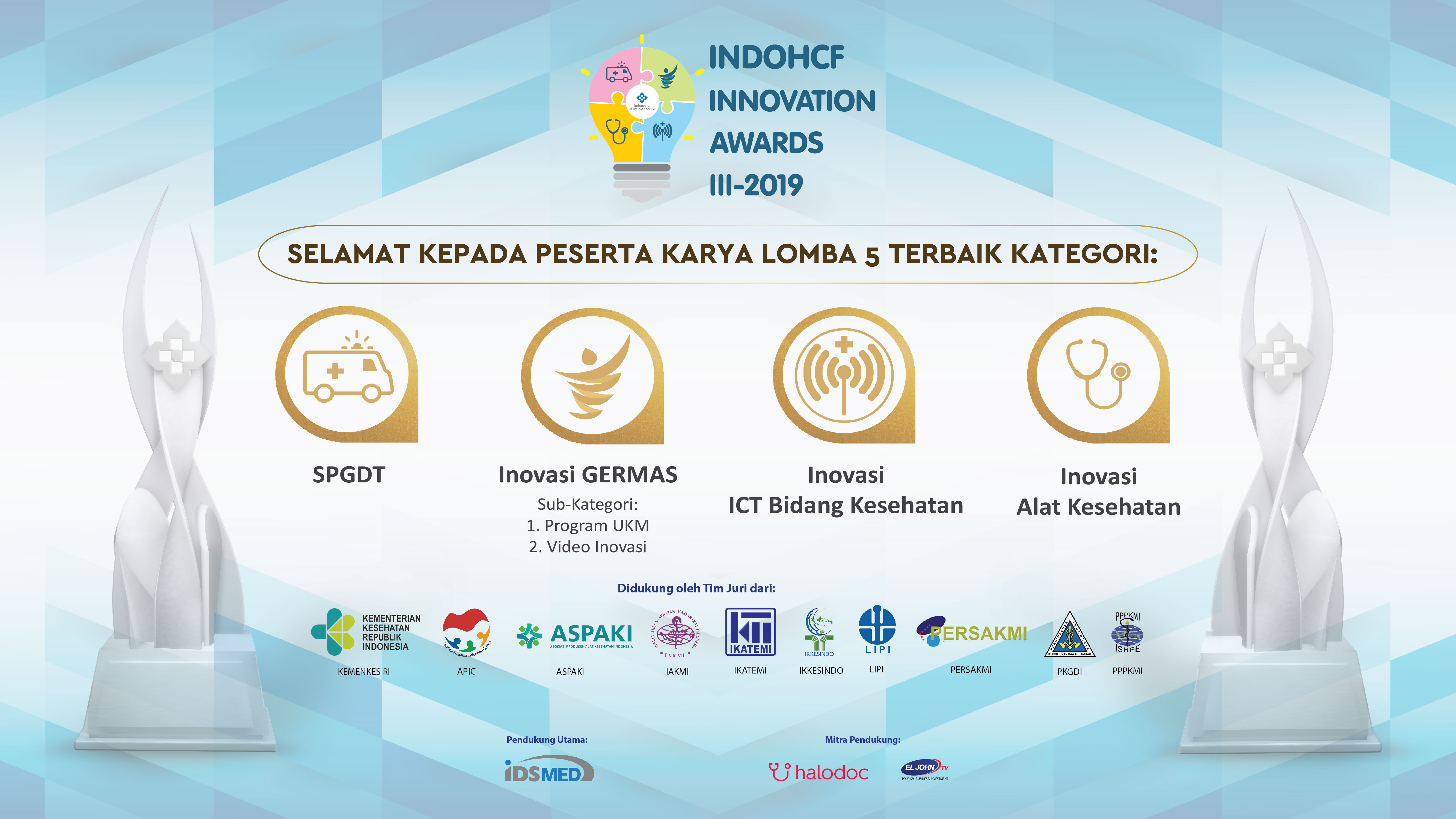 Pengumuman 5 Terbaik IndoHCF Innovation Awards III_2019